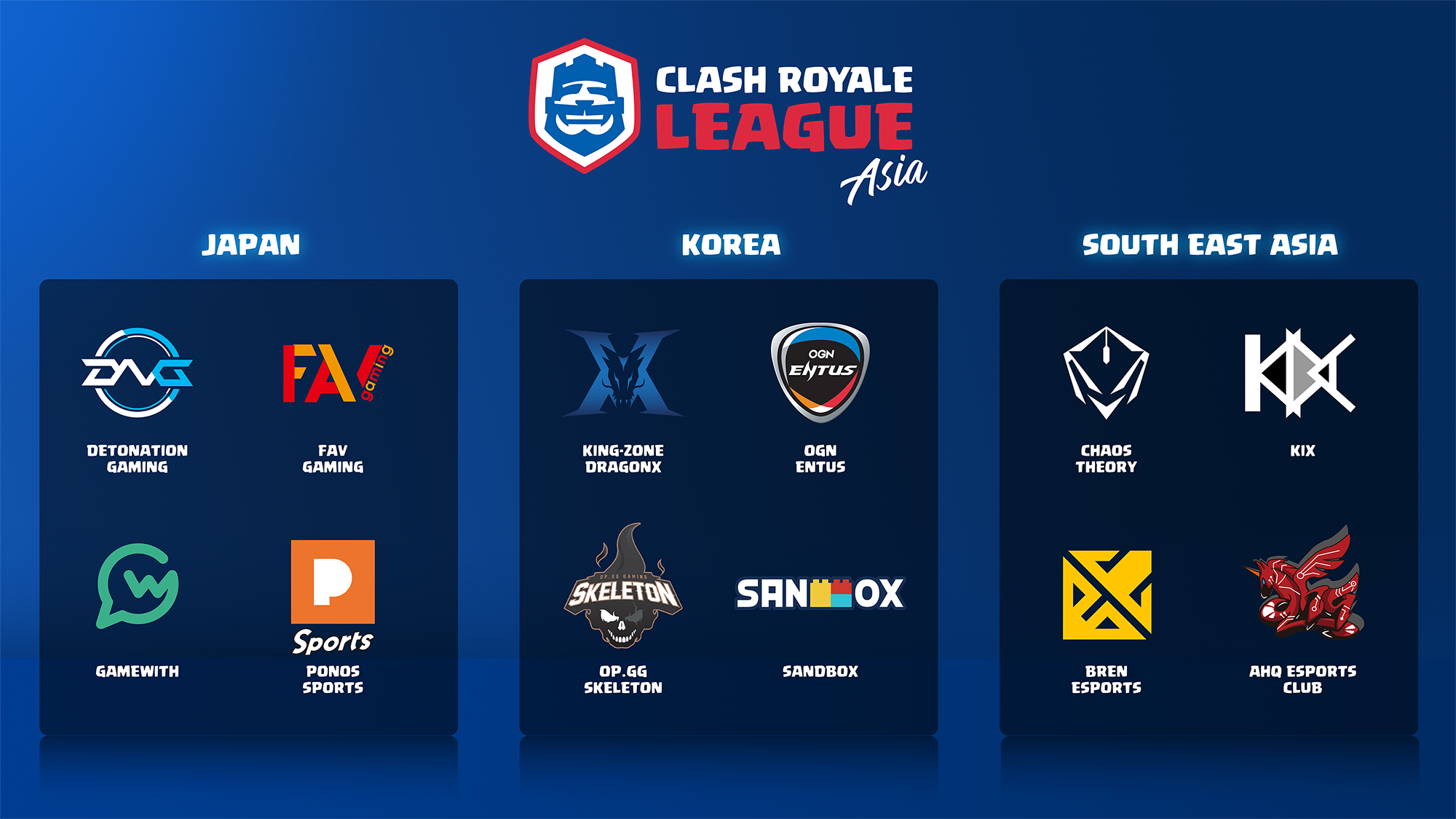 Four Southeast Asian Teams To Join The Clash Royale League Twenty8two
