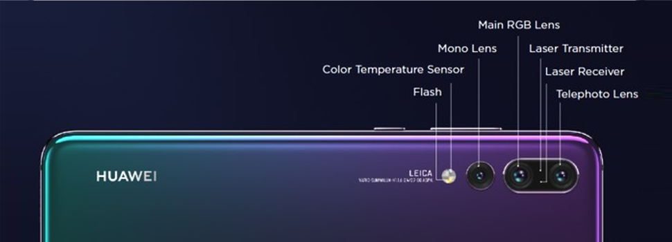 Huawei P20's Smartphone Camera Technology Explained
